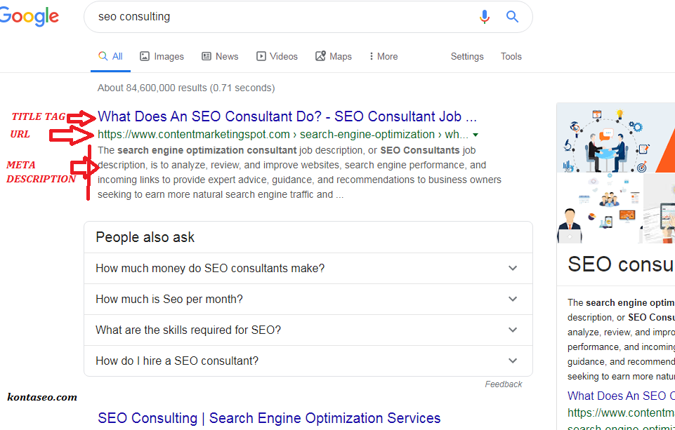 SEO SERPs snippet