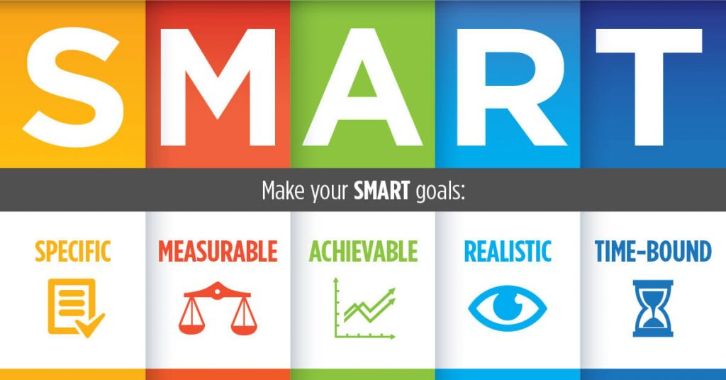 how to set SMART marketing goal for business.