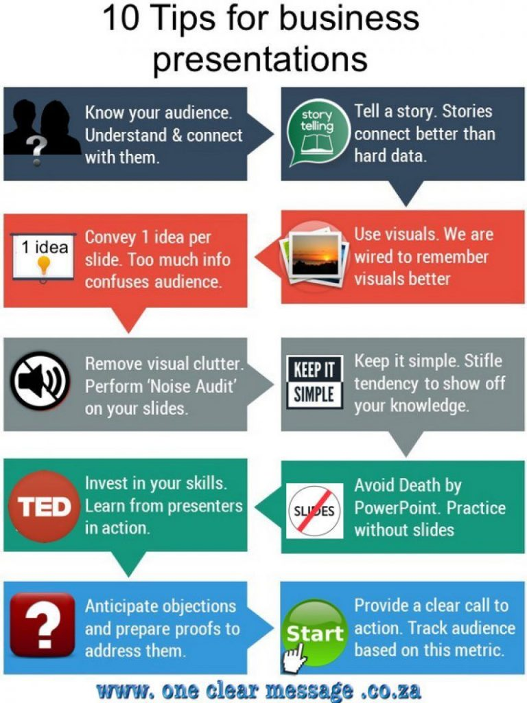 Effective presentations tips