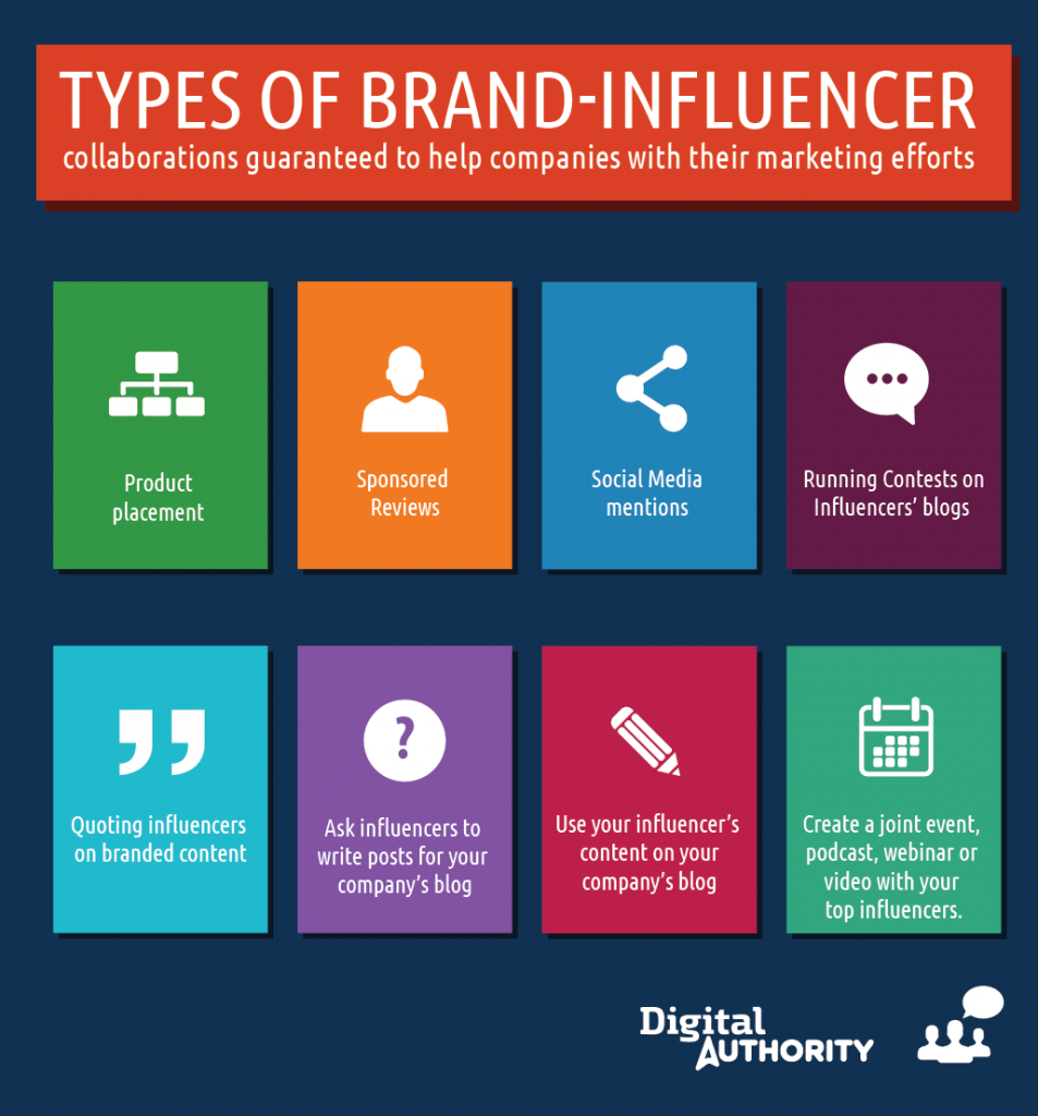 types of influencer