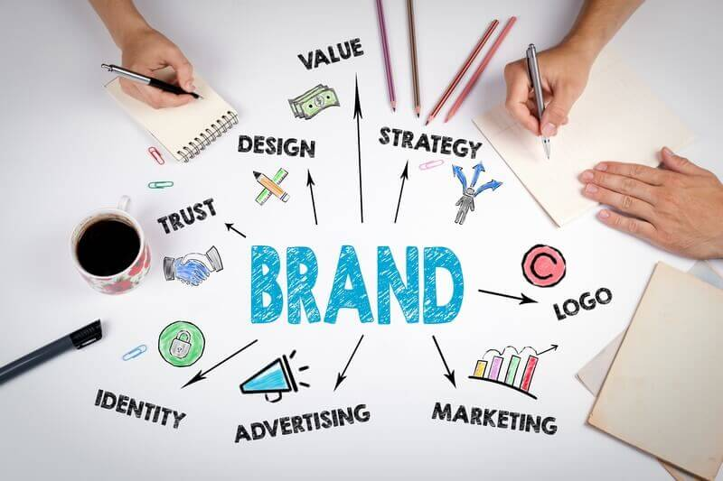 create a solid brand image and reputation via your online marketing strategy